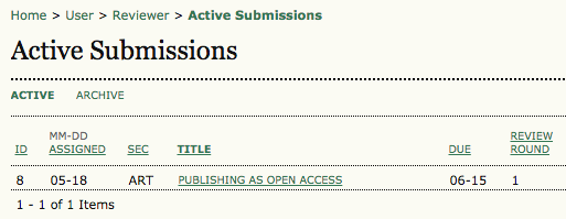 Active Submissions
