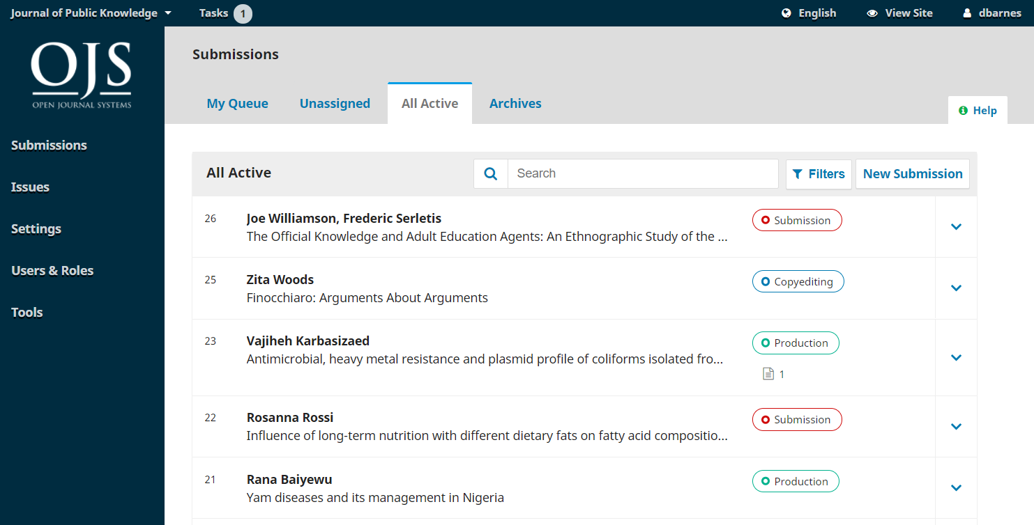 The All Active tab in the Submissions dashboard.